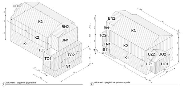 Revit, volumeni - pogled s jugoistoka i sjeverozapada