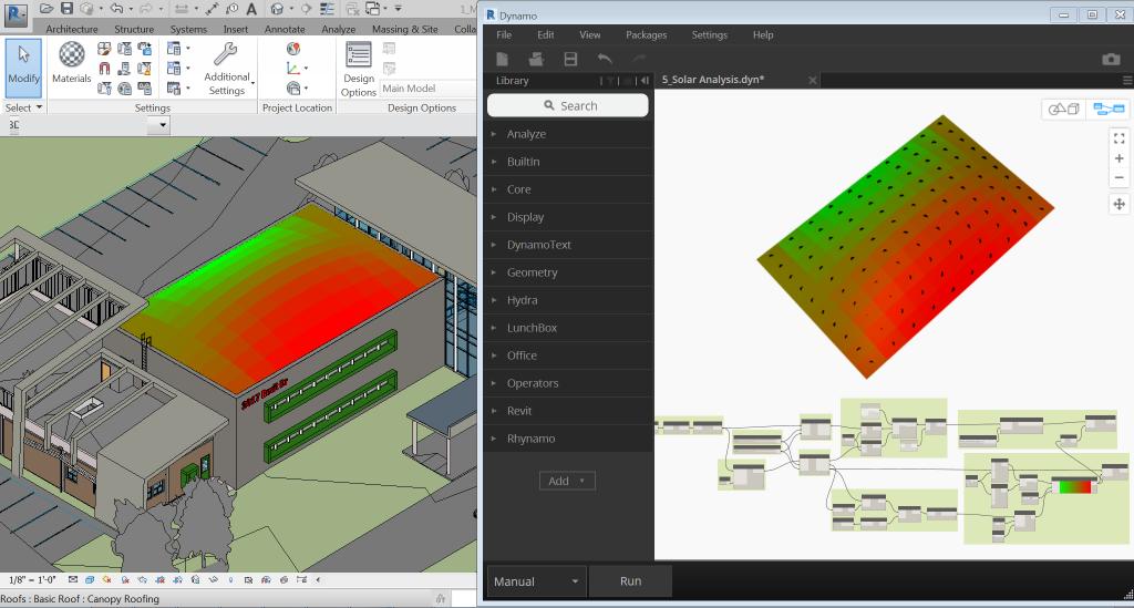 Dynamo - okolina za vizualno programiranje